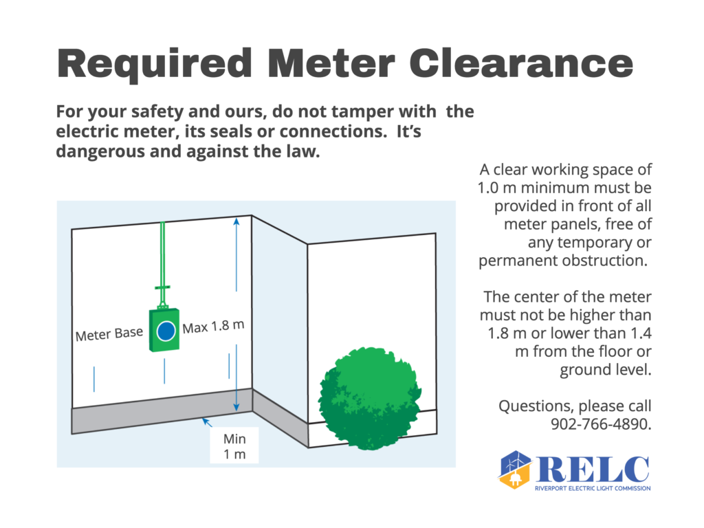 required meter clearance